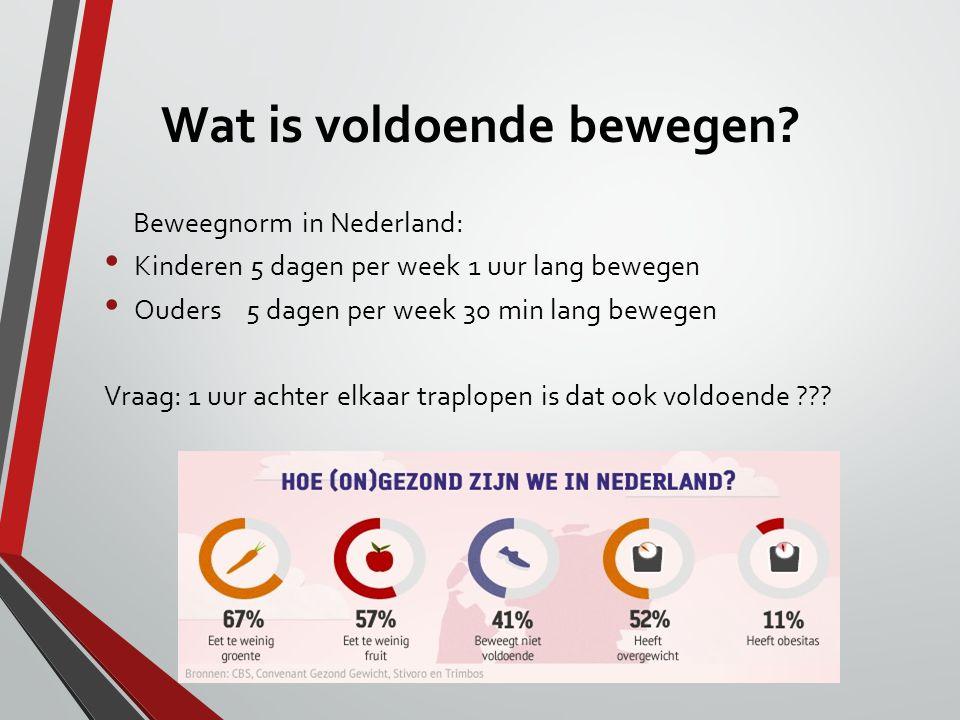 Wat is voldoende bewegen? Beweegnorm in Nederland: Kinderen 5 dagen per week 1 uur lang bewegen Ouders 5 dagen per week 30 min lang bewegen Vraag: 1 u