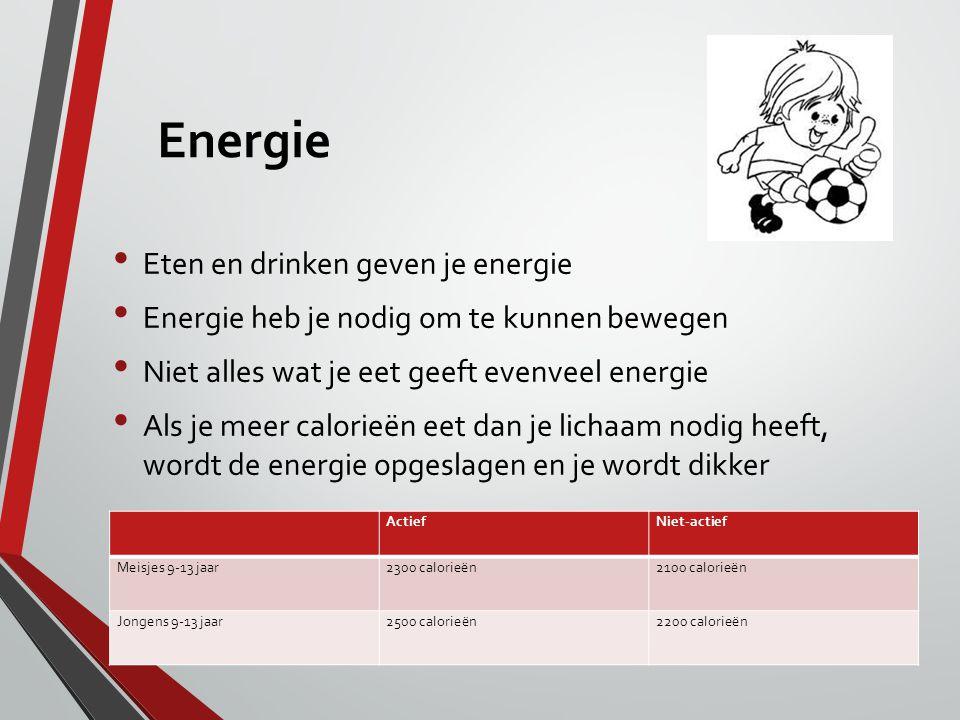 Energie Eten en drinken geven je energie Energie heb je nodig om te kunnen bewegen Niet alles wat je eet geeft evenveel energie Als je meer calorieën