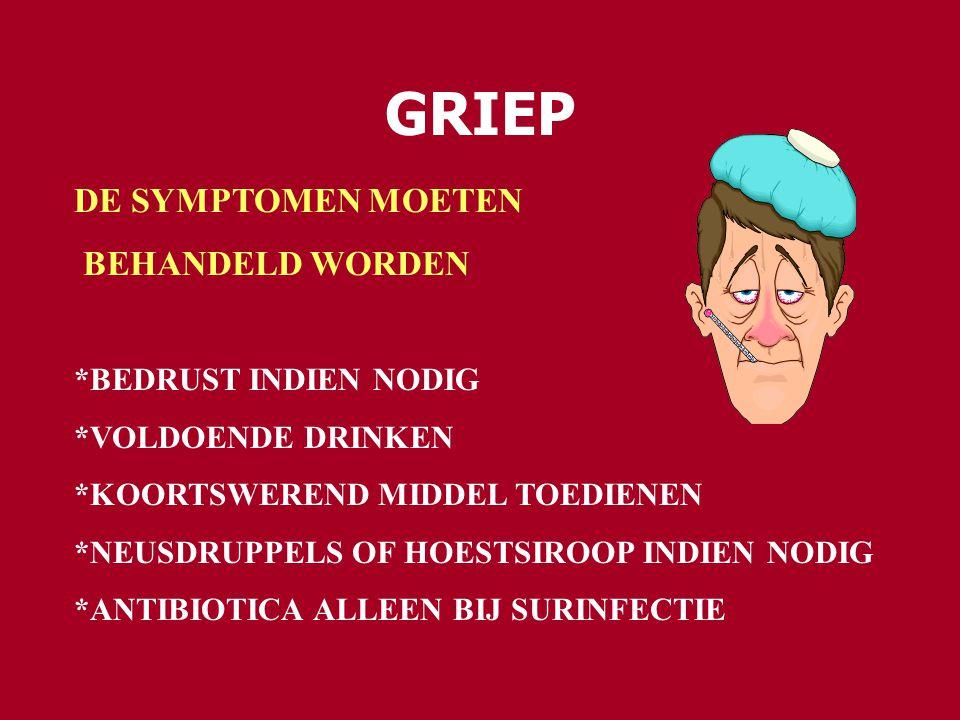 GRIEP DE SYMPTOMEN MOETEN BEHANDELD WORDEN *BEDRUST INDIEN NODIG *VOLDOENDE DRINKEN *KOORTSWEREND MIDDEL TOEDIENEN *NEUSDRUPPELS OF HOESTSIROOP INDIEN