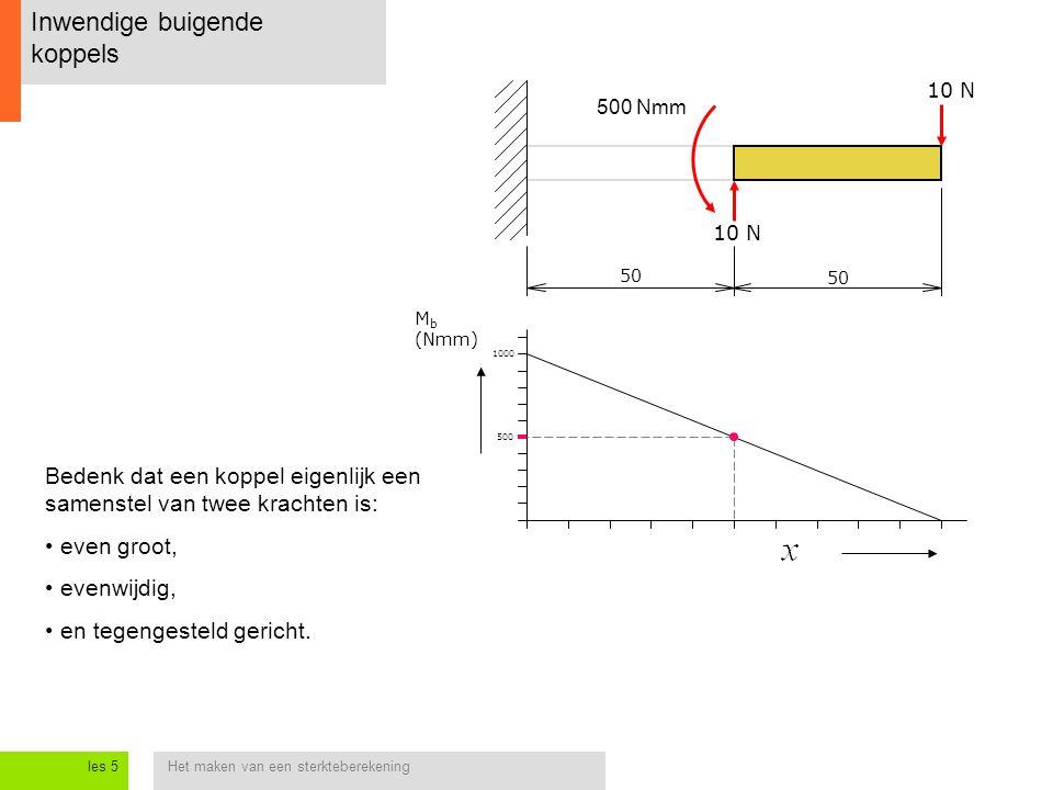 Het maken van een sterkteberekeningles 5 Inwendige buigende koppels 10 N 50 500 1000 500 Nmm M b (Nmm) Bedenk dat een koppel eigenlijk een samenstel van twee krachten is: even groot, evenwijdig, en tegengesteld gericht.