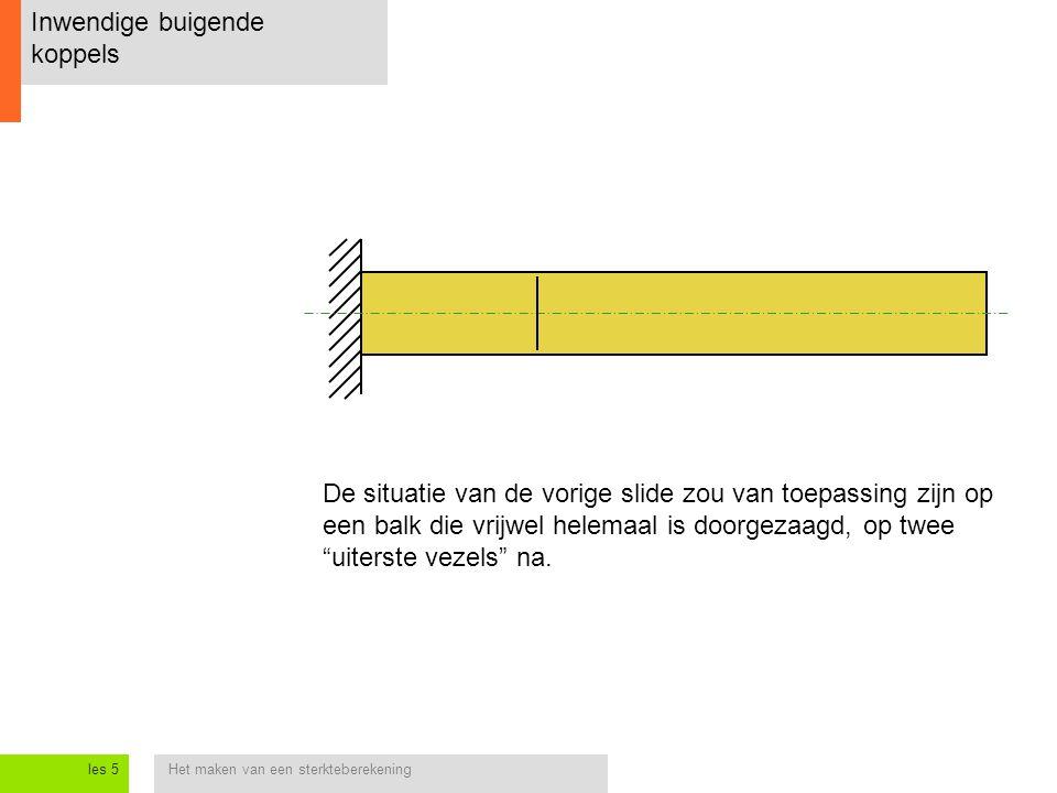 Het maken van een sterkteberekeningles 5 Inwendige buigende koppels De situatie van de vorige slide zou van toepassing zijn op een balk die vrijwel helemaal is doorgezaagd, op twee uiterste vezels na.