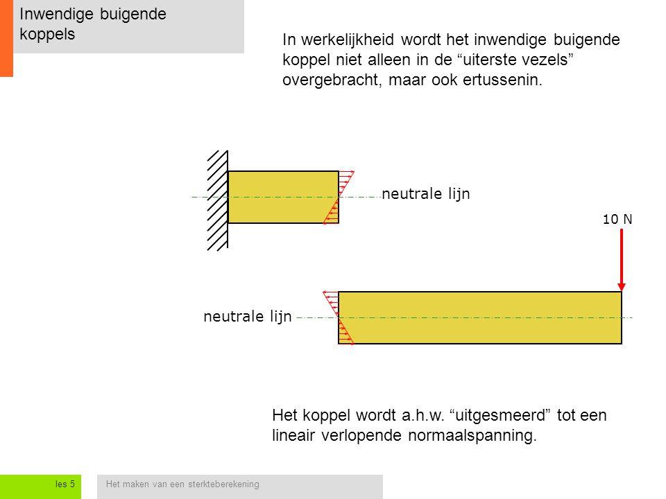 Het maken van een sterkteberekeningles 5 Inwendige buigende koppels neutrale lijn 10 N In werkelijkheid wordt het inwendige buigende koppel niet alleen in de uiterste vezels overgebracht, maar ook ertussenin.