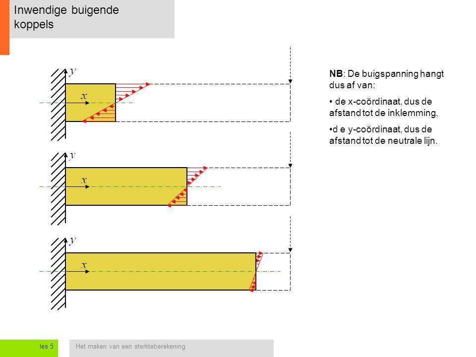 Het maken van een sterkteberekeningles 5 Inwendige buigende koppels NB: De buigspanning hangt dus af van: de x-coördinaat, dus de afstand tot de inklemming, d e y-coördinaat, dus de afstand tot de neutrale lijn.