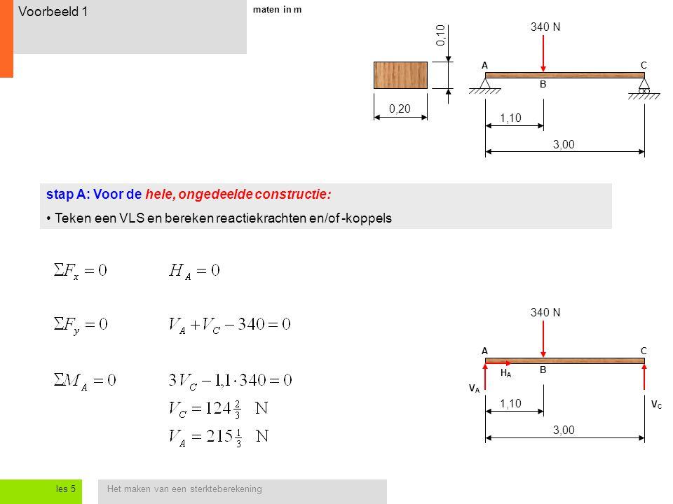 Het maken van een sterkteberekeningles 5 Voorbeeld 1 3,00 1,10 A B C maten in m 0,20 0,10 340 N stap A: Voor de hele, ongedeelde constructie: Teken een VLS en bereken reactiekrachten en/of -koppels 3,00 1,10 VAVA B C 340 N HAHA VCVC A