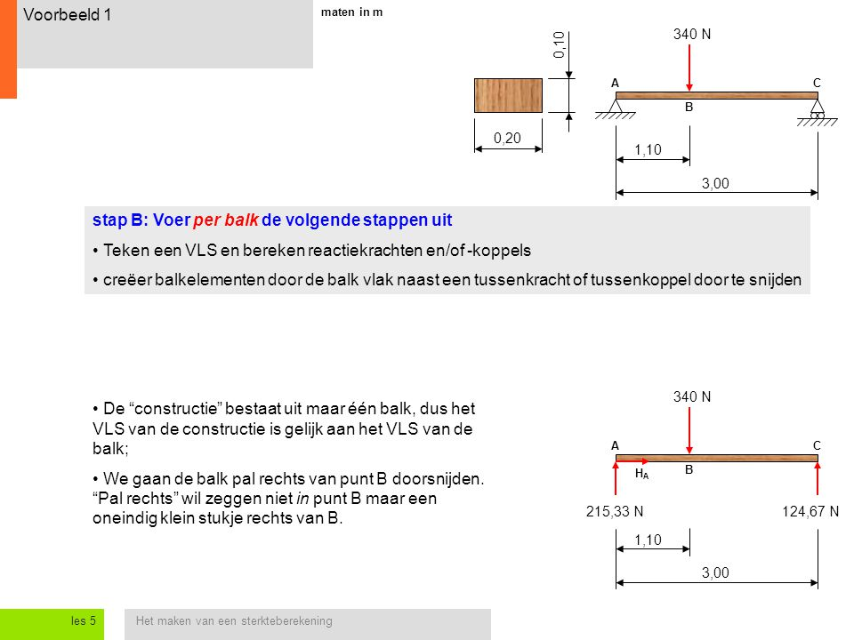 Het maken van een sterkteberekeningles 5 Voorbeeld 1 3,00 1,10 A B C maten in m 0,20 0,10 340 N stap B: Voer per balk de volgende stappen uit Teken een VLS en bereken reactiekrachten en/of -koppels creëer balkelementen door de balk vlak naast een tussenkracht of tussenkoppel door te snijden De constructie bestaat uit maar één balk, dus het VLS van de constructie is gelijk aan het VLS van de balk; We gaan de balk pal rechts van punt B doorsnijden.