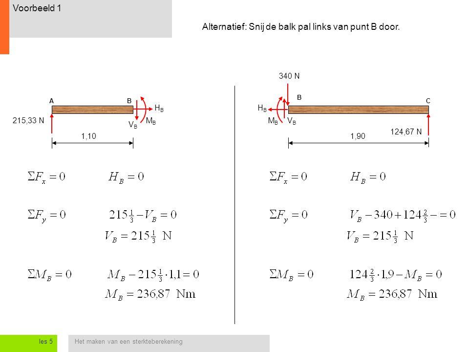 Het maken van een sterkteberekeningles 5 MBMB Voorbeeld 1 1,90 1,10 215,33 N BC 340 N 124,67 N A VBVB HBHB MBMB HBHB VBVB Alternatief: Snij de balk pal links van punt B door.