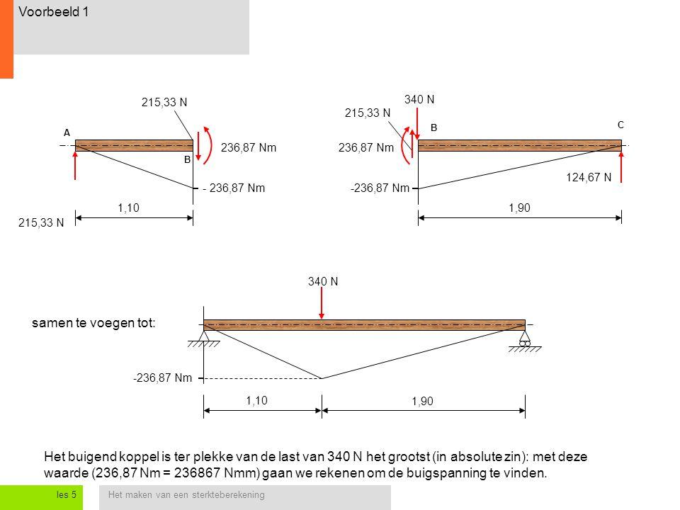 Het maken van een sterkteberekeningles 5 Voorbeeld 1 1,90 1,10 215,33 N B C 340 N 124,67 N A 236,87 Nm B 215,33 N 236,87 Nm - 236,87 Nm 1,10 1,90 340 N -236,87 Nm samen te voegen tot: Het buigend koppel is ter plekke van de last van 340 N het grootst (in absolute zin): met deze waarde (236,87 Nm = 236867 Nmm) gaan we rekenen om de buigspanning te vinden.