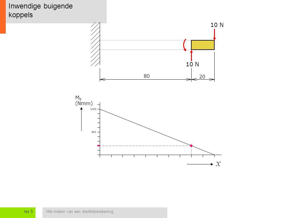 Het maken van een sterkteberekeningles 5 Voorbeeld 1 236,87 Nm Tekenafspraak voor M-lijnen Het inwendig buigend koppel is: negatief wanneer de bolle kant van de balk naar onderen wijst, er staat dat een minteken bij de y-as –236,87 Nm