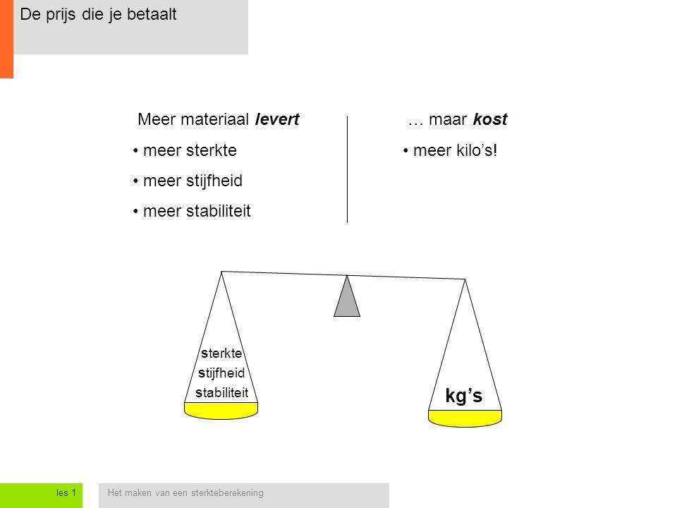 Het maken van een sterkteberekeningles 1 De prijs die je betaalt Meer materiaal levert meer sterkte meer stijfheid meer stabiliteit … maar kost meer kilo's.