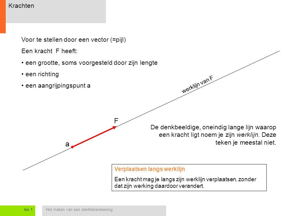 Het maken van een sterkteberekeningles 1 Krachten Voor te stellen door een vector (=pijl) Een kracht F heeft: een grootte, soms voorgesteld door zijn lengte een richting een aangrijpingspunt a De denkbeeldige, oneindig lange lijn waarop een kracht ligt noem je zijn werklijn.