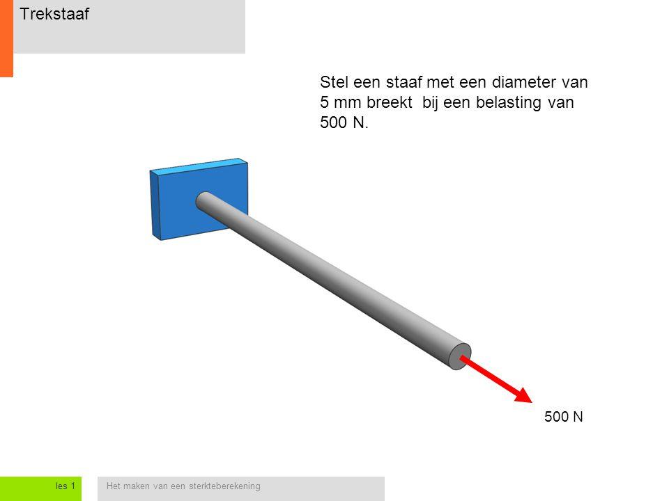 Het maken van een sterkteberekeningles 1 Trekstaaf 500 N Stel een staaf met een diameter van 5 mm breekt bij een belasting van 500 N.