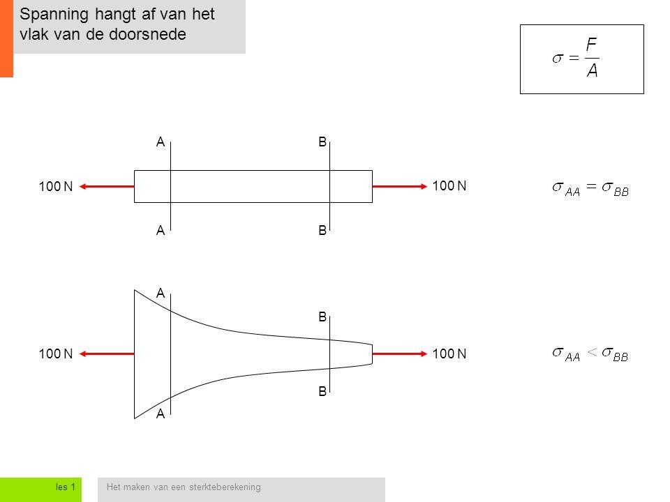 Het maken van een sterkteberekeningles 1 Spanning hangt af van het vlak van de doorsnede A A A A 100 N B B B B