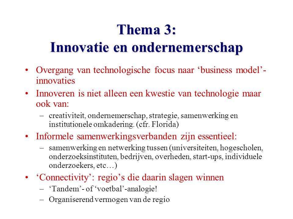 Thema 3: Innovatie en ondernemerschap Overgang van technologische focus naar 'business model'- innovaties Innoveren is niet alleen een kwestie van technologie maar ook van: –creativiteit, ondernemerschap, strategie, samenwerking en institutionele omkadering.