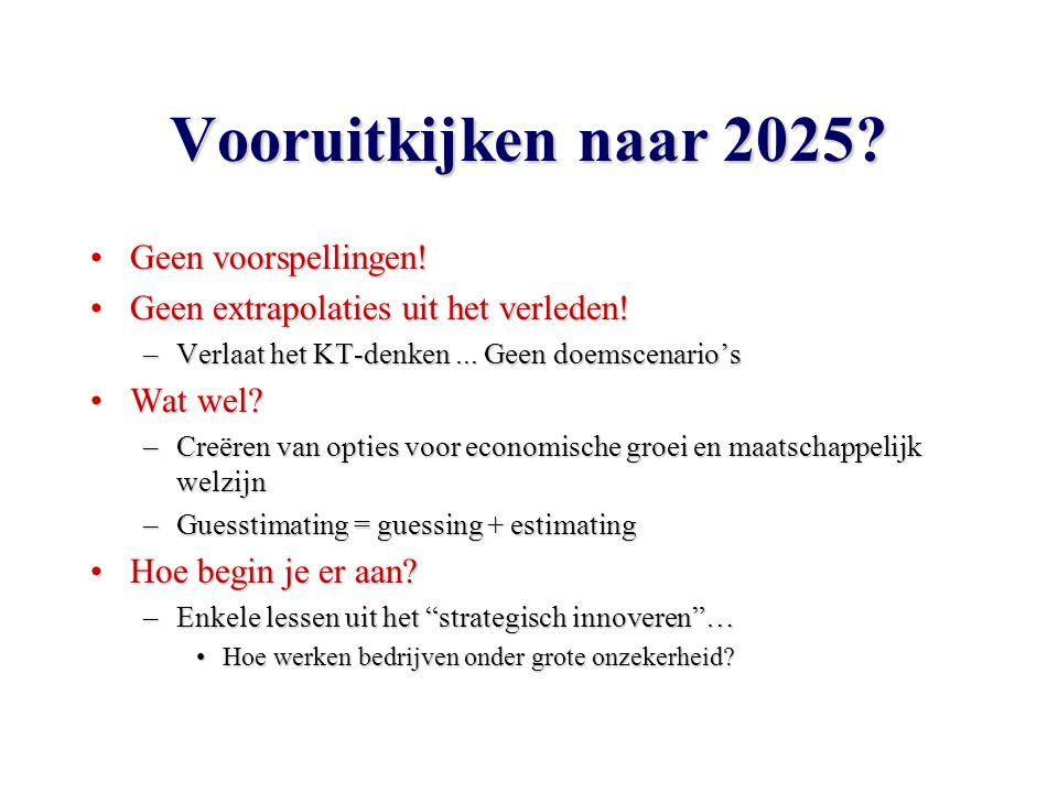 Vooruitkijken naar 2025. Geen voorspellingen!Geen voorspellingen.