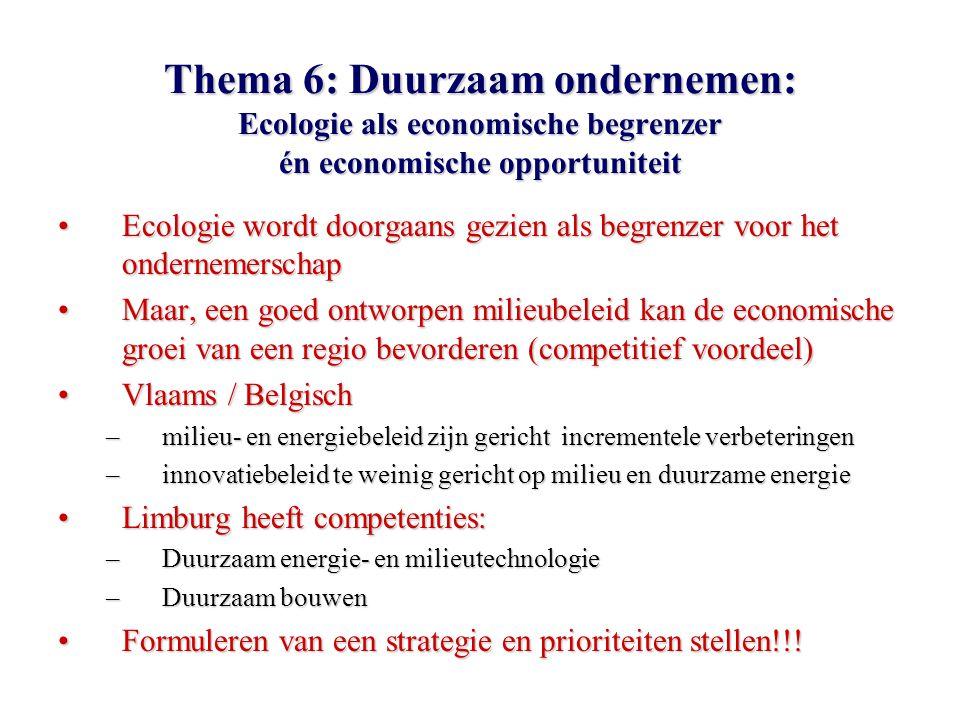 Thema 6: Duurzaam ondernemen: Ecologie als economische begrenzer én economische opportuniteit Ecologie wordt doorgaans gezien als begrenzer voor het ondernemerschapEcologie wordt doorgaans gezien als begrenzer voor het ondernemerschap Maar, een goed ontworpen milieubeleid kan de economische groei van een regio bevorderen (competitief voordeel)Maar, een goed ontworpen milieubeleid kan de economische groei van een regio bevorderen (competitief voordeel) Vlaams / BelgischVlaams / Belgisch –milieu- en energiebeleid zijn gericht incrementele verbeteringen –innovatiebeleid te weinig gericht op milieu en duurzame energie Limburg heeft competenties:Limburg heeft competenties: –Duurzaam energie- en milieutechnologie –Duurzaam bouwen Formuleren van een strategie en prioriteiten stellen!!!Formuleren van een strategie en prioriteiten stellen!!!