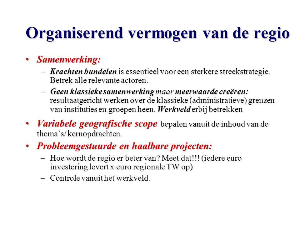 Organiserend vermogen van de regio Samenwerking:Samenwerking: –Krachten bundelen is essentieel voor een sterkere streekstrategie.