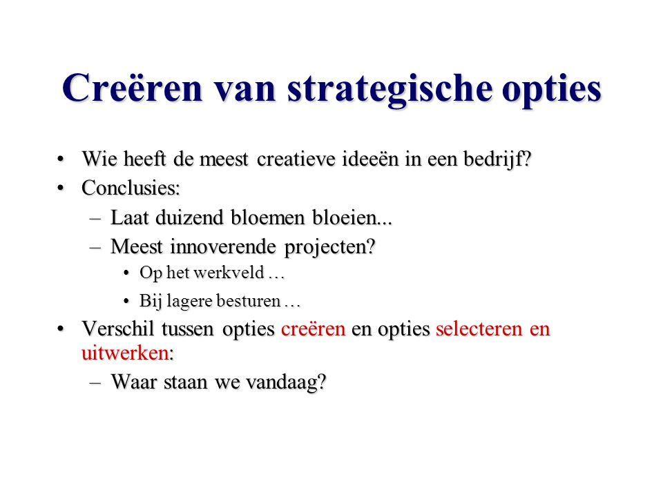 Creëren van strategische opties Wie heeft de meest creatieve ideeën in een bedrijf Wie heeft de meest creatieve ideeën in een bedrijf.