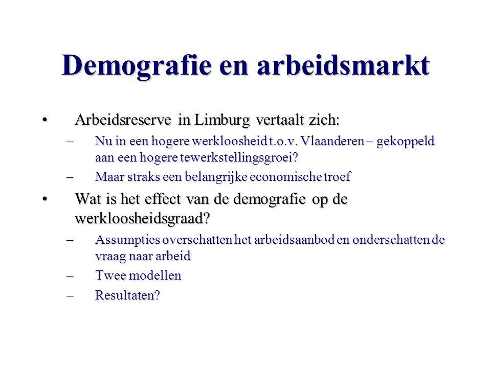 Demografie en arbeidsmarkt Arbeidsreserve in Limburg vertaalt zich:Arbeidsreserve in Limburg vertaalt zich: –Nu in een hogere werkloosheid t.o.v.