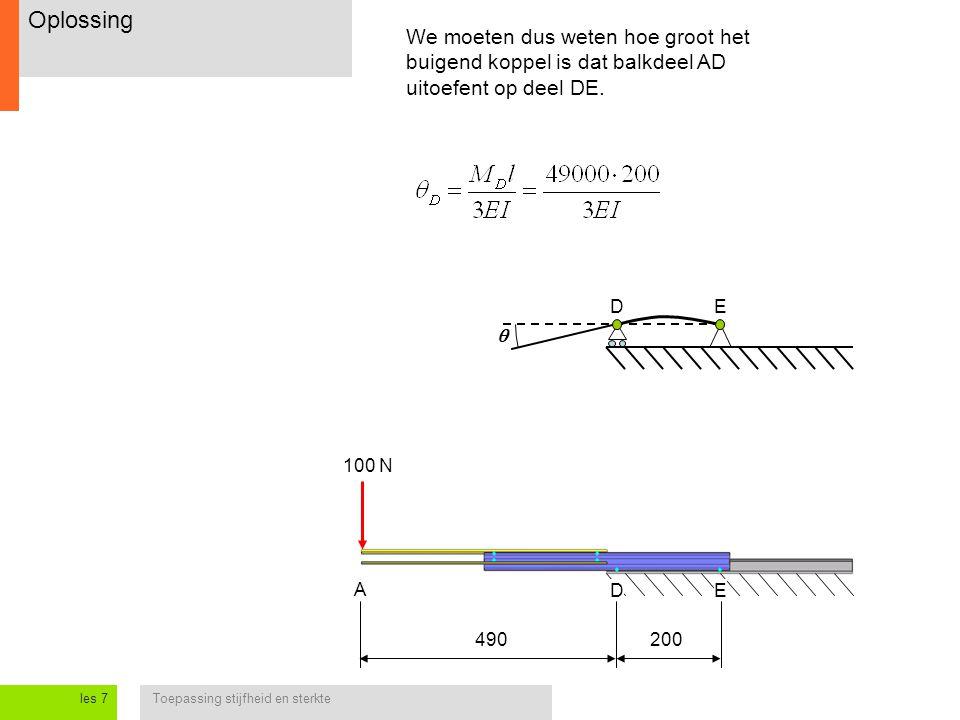 Toepassing stijfheid en sterkteles 7 Oplossing 100 N We moeten dus weten hoe groot het buigend koppel is dat balkdeel AD uitoefent op deel DE. A DE E