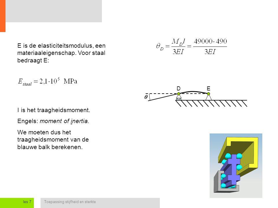 Toepassing stijfheid en sterkteles 7 E is de elasticiteitsmodulus, een materiaaleigenschap. Voor staal bedraagt E: I is het traagheidsmoment. Engels: