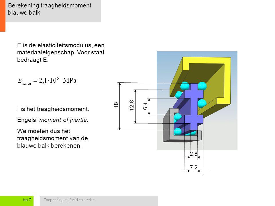 Toepassing stijfheid en sterkteles 7 Berekening traagheidsmoment blauwe balk E is de elasticiteitsmodulus, een materiaaleigenschap. Voor staal bedraag