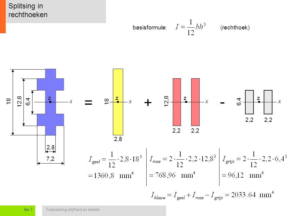 Toepassing stijfheid en sterkteles 7 + Splitsing in rechthoeken basisformule:(rechthoek) =+ - zz 18 2,8 2,2 12,8 z 2,2 6,4 z 18 12.8 6,4 2,8 7,2