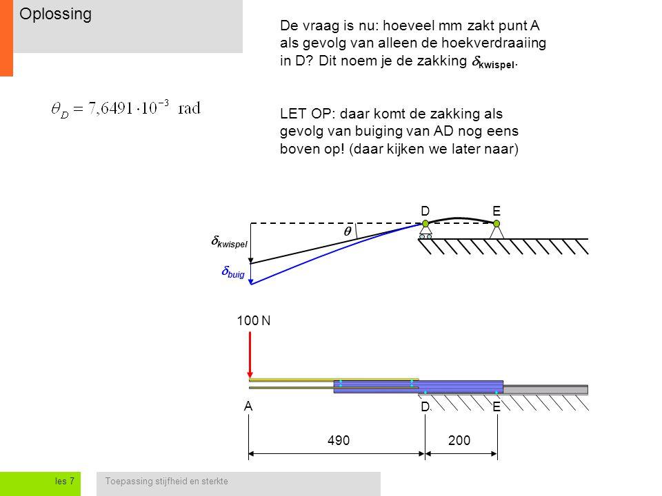 Toepassing stijfheid en sterkteles 7 Oplossing 100 N De vraag is nu: hoeveel mm zakt punt A als gevolg van alleen de hoekverdraaiing in D? Dit noem je