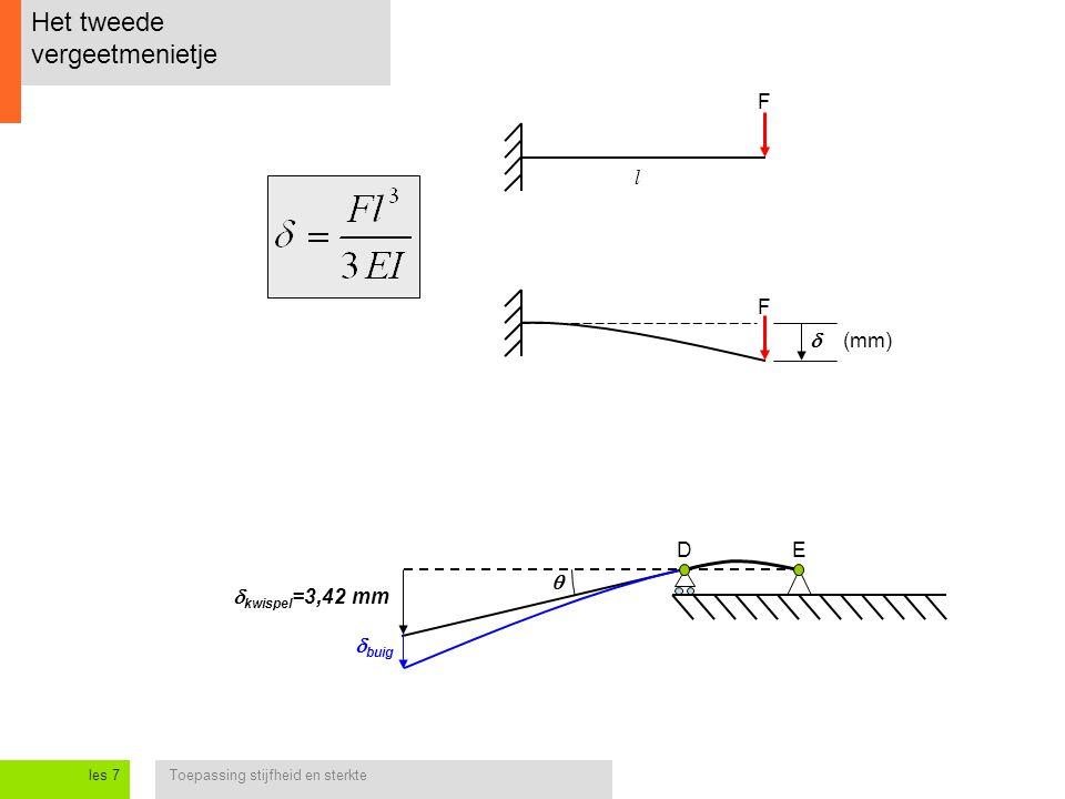 Toepassing stijfheid en sterkteles 7 Het tweede vergeetmenietje E   kwispel =3,42 mm  buig D F F  (mm) l