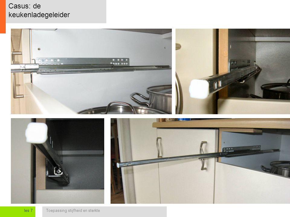 Toepassing stijfheid en sterkteles 7 Casus: de keukenladegeleider