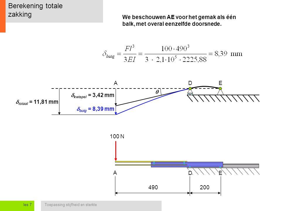 Toepassing stijfheid en sterkteles 7 Berekening totale zakking E   kwispel = 3,42 mm  buig = 8,39 mm DA 100 N A DE 490200 We beschouwen AE voor het