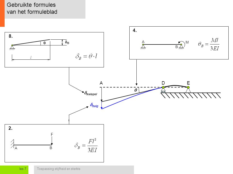 Toepassing stijfheid en sterkteles 7 Gebruikte formules van het formuleblad E  DA A B M 4.  kwispel  buig BB l  8. F B A 2.
