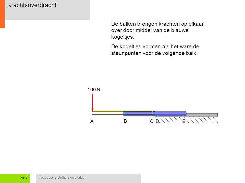 Toepassing stijfheid en sterkteles 7 Oplossing 100 N A DE De gele en de blauwe balk nemen we voorlopig even samen als balk AE.