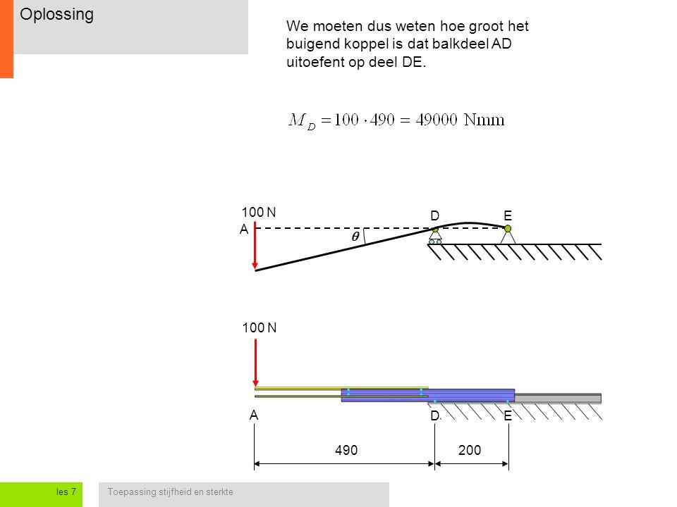 Toepassing stijfheid en sterkteles 7 Berekening totale zakking E   kwispel = 3,42 mm  buig = 8,39 mm DA 100 N A DE 490200 We beschouwen AE voor het gemak als één balk, met overal eenzelfde doorsnede.