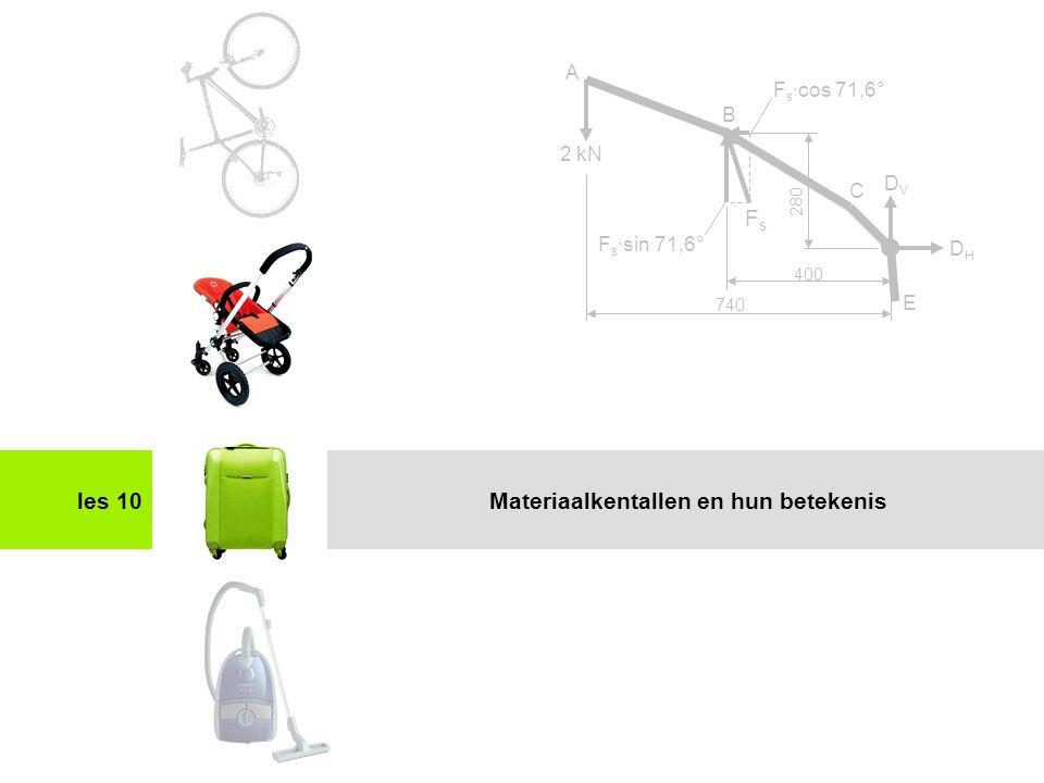 Toepassing stijfheid en sterkteles 10 2 kN A C E FsFs B DHDH DVDV F s ·cos 71,6° F s ·sin 71,6° 740 400 280 Materiaalkentallen en hun betekenis