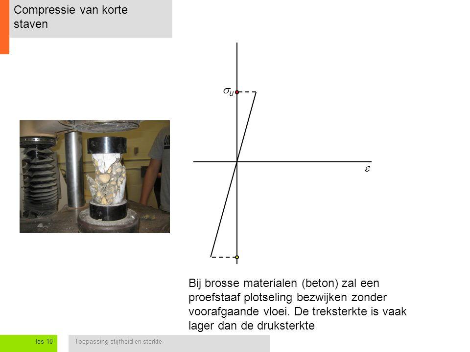 Toepassing stijfheid en sterkteles 10 Compressie van korte staven  uu Bij brosse materialen (beton) zal een proefstaaf plotseling bezwijken zonder