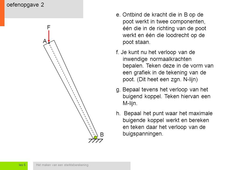 Het maken van een sterkteberekeningles 6 oefenopgave 2 A B F e. Ontbind de kracht die in B op de poot werkt in twee componenten, één die in de richtin