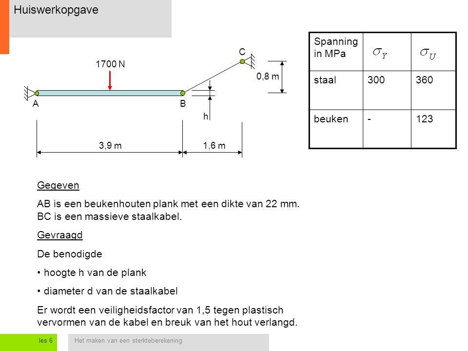 Het maken van een sterkteberekeningles 6 Huiswerkopgave C AB 1700 N 3,9 m1,6 m 0,8 m Gegeven AB is een beukenhouten plank met een dikte van 22 mm. BC