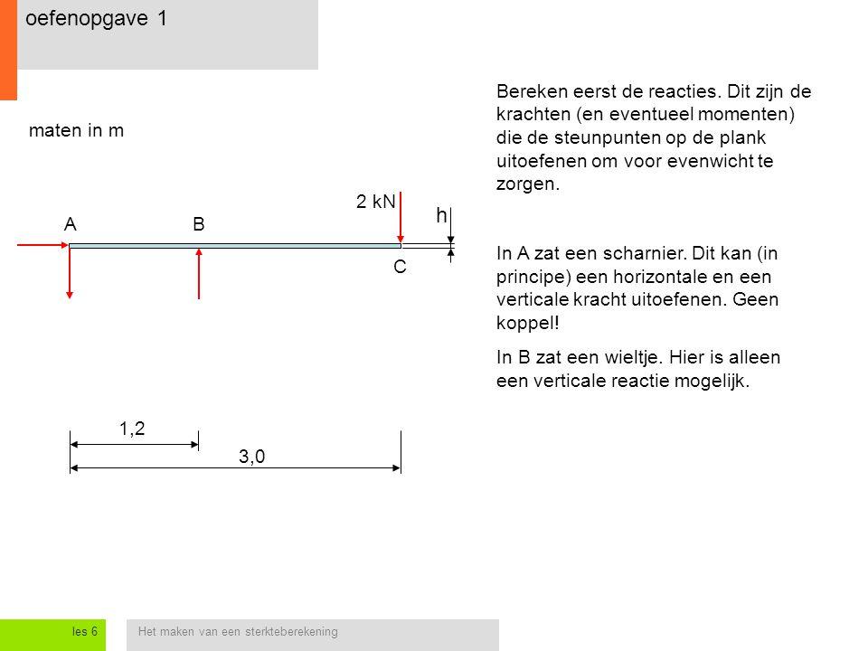 Het maken van een sterkteberekeningles 6 oefenopgave 1 1,2 maten in m 3,0 Bereken eerst de reacties. Dit zijn de krachten (en eventueel momenten) die