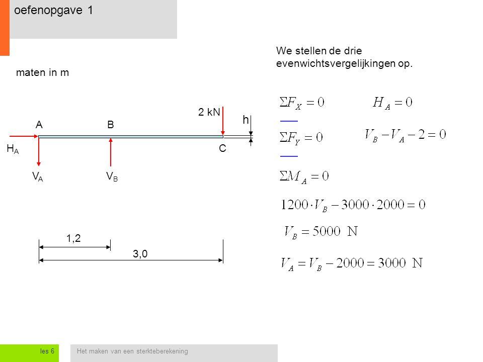 Het maken van een sterkteberekeningles 6 oefenopgave 1 1,2 maten in m 3,0 We stellen de drie evenwichtsvergelijkingen op. h 2 kN AB C HAHA VAVA VBVB