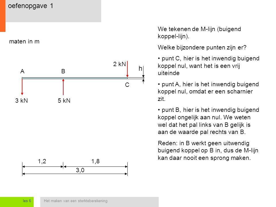 Het maken van een sterkteberekeningles 6 oefenopgave 1 1,2 maten in m 3,0 We tekenen de M-lijn (buigend koppel-lijn). Welke bijzondere punten zijn er?