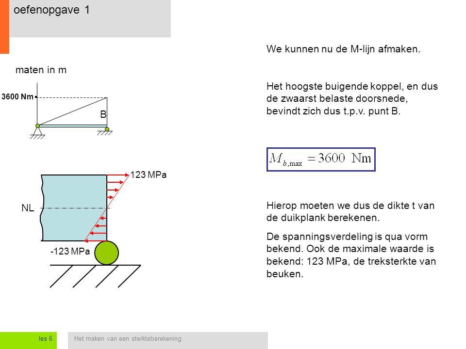 Het maken van een sterkteberekeningles 6 oefenopgave 1 maten in m We kunnen nu de M-lijn afmaken. NL B Het hoogste buigende koppel, en dus de zwaarst