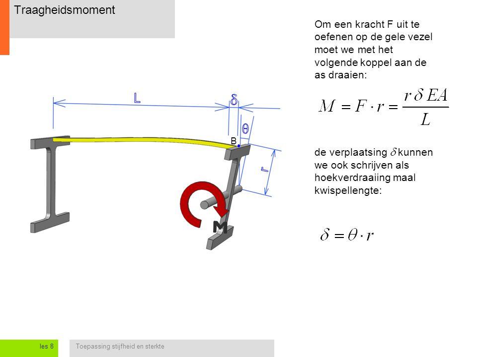 Toepassing stijfheid en sterkteles 8 B Traagheidsmoment Om een kracht F uit te oefenen op de gele vezel moet we met het volgende koppel aan de as draa