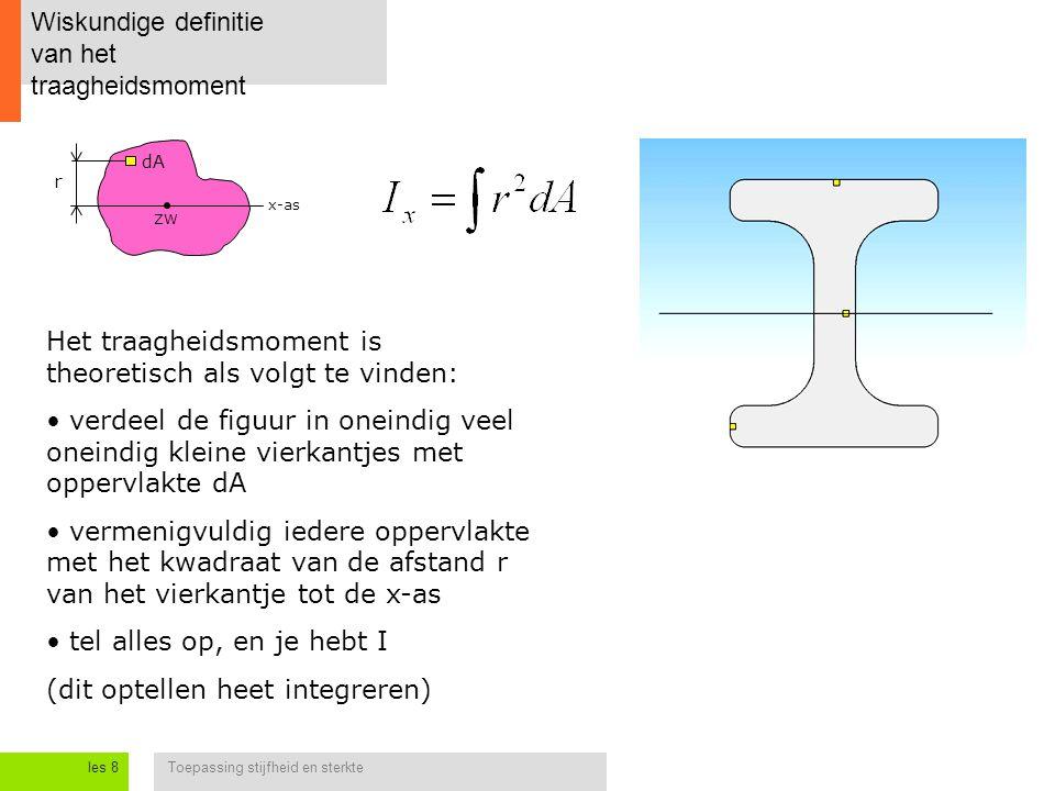 Toepassing stijfheid en sterkteles 8 Wiskundige definitie van het traagheidsmoment dA r ZW x-as Het traagheidsmoment is theoretisch als volgt te vinden: verdeel de figuur in oneindig veel oneindig kleine vierkantjes met oppervlakte dA vermenigvuldig iedere oppervlakte met het kwadraat van de afstand r van het vierkantje tot de x-as tel alles op, en je hebt I (dit optellen heet integreren)