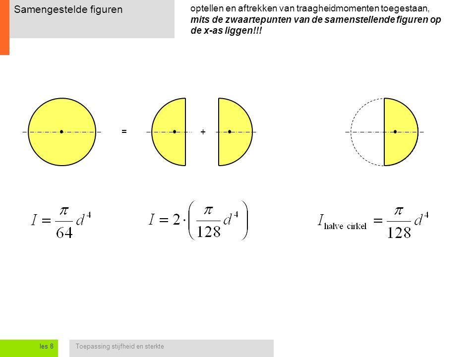 Toepassing stijfheid en sterkteles 8 Samengestelde figuren optellen en aftrekken van traagheidmomenten toegestaan, mits de zwaartepunten van de samenstellende figuren op de x-as liggen!!.