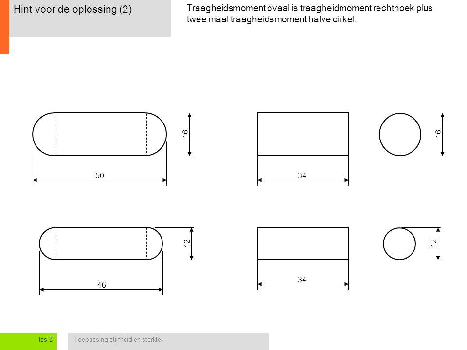 Toepassing stijfheid en sterkteles 8 Hint voor de oplossing (2) Traagheidsmoment ovaal is traagheidmoment rechthoek plus twee maal traagheidsmoment halve cirkel.
