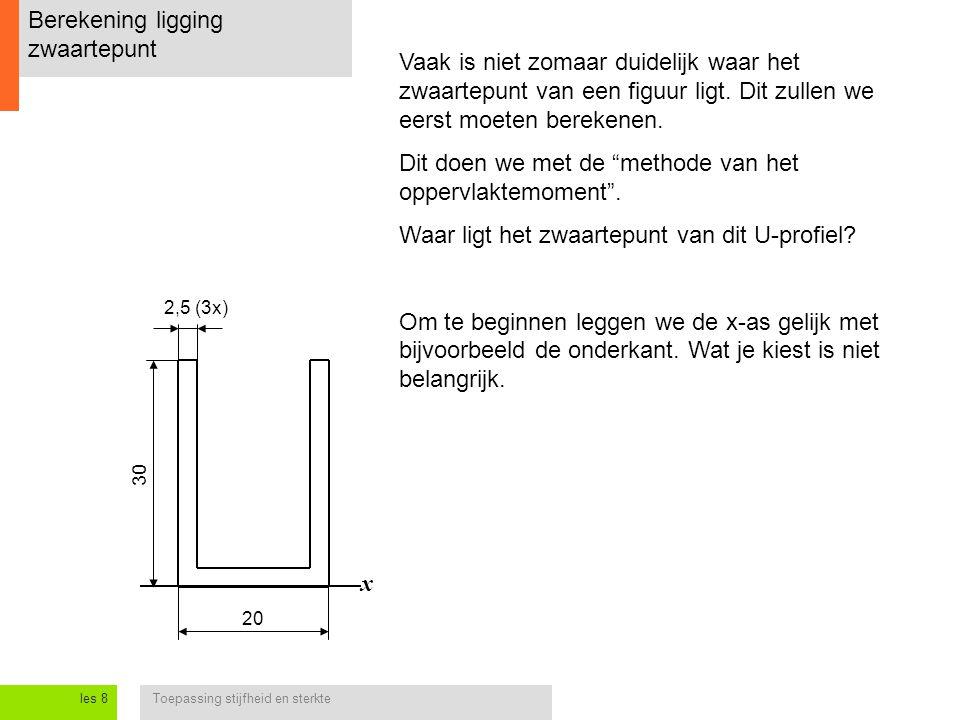 Toepassing stijfheid en sterkteles 8 2,5 (3x) Berekening ligging zwaartepunt Vaak is niet zomaar duidelijk waar het zwaartepunt van een figuur ligt.