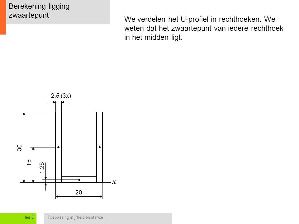 Toepassing stijfheid en sterkteles 8 1,25 2,5 (3x) Berekening ligging zwaartepunt We verdelen het U-profiel in rechthoeken.