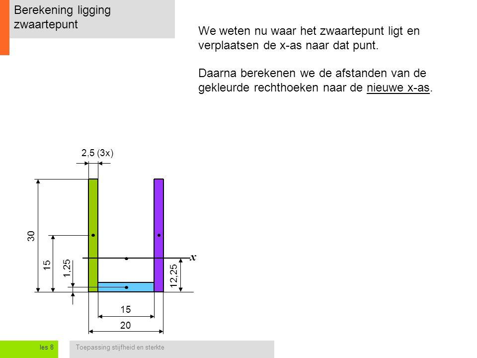 Toepassing stijfheid en sterkteles 8 1,25 2,5 (3x) Berekening ligging zwaartepunt Daarna berekenen we de afstanden van de gekleurde rechthoeken naar d