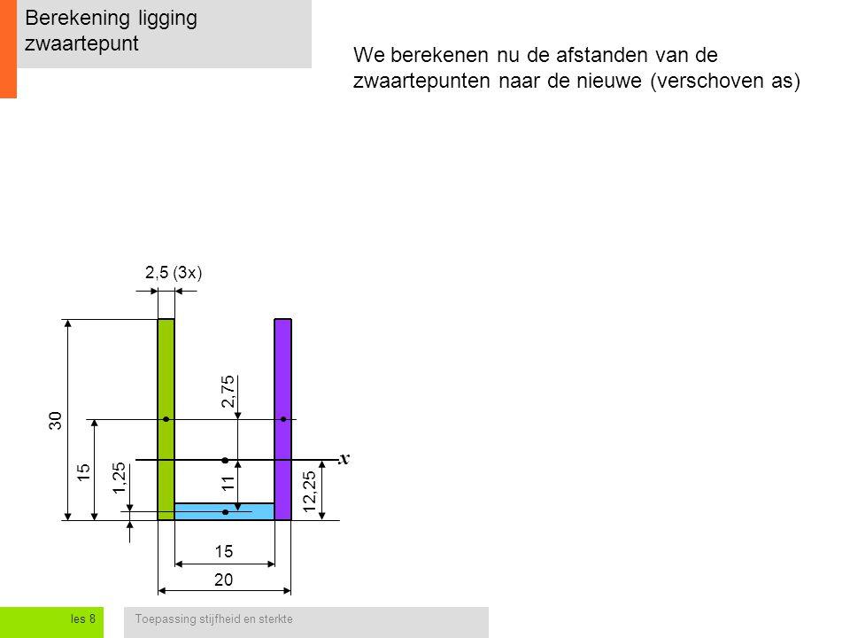Toepassing stijfheid en sterkteles 8 1,25 2,5 (3x) Berekening ligging zwaartepunt We berekenen nu de afstanden van de zwaartepunten naar de nieuwe (verschoven as) 20 30 x 12,25 15 11 2,75