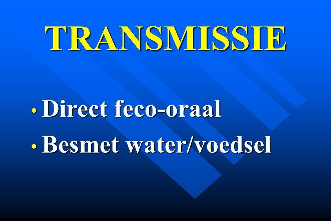Direct feco-oraal Direct feco-oraal Besmet water/voedsel Besmet water/voedsel TRANSMISSIE